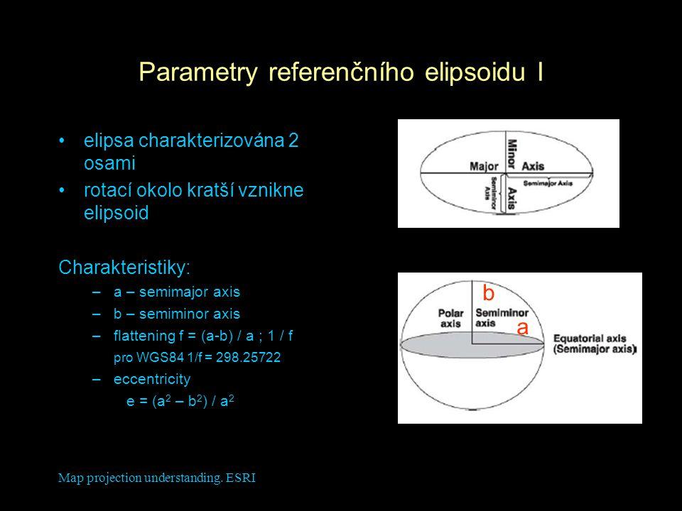 Parametry referenčního elipsoidu I
