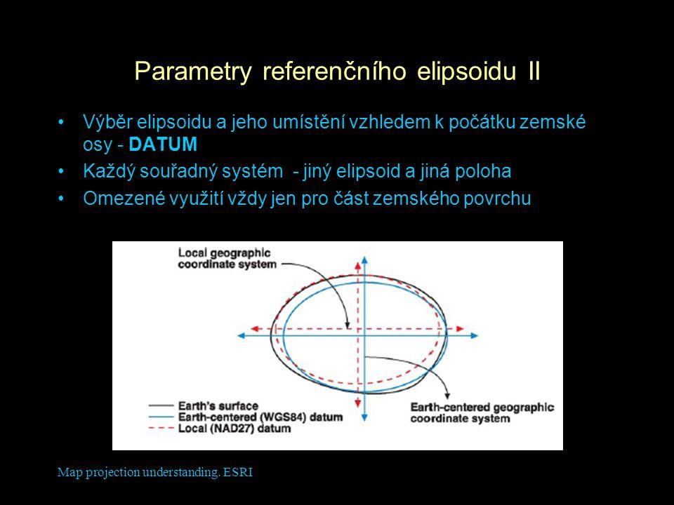 Parametry referenčního elipsoidu II