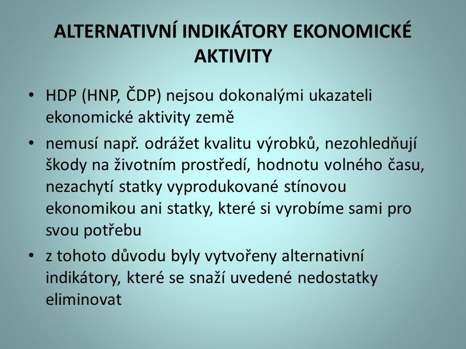 ALTERNATIVNÍ INDIKÁTORY EKONOMICKÉ AKTIVITY