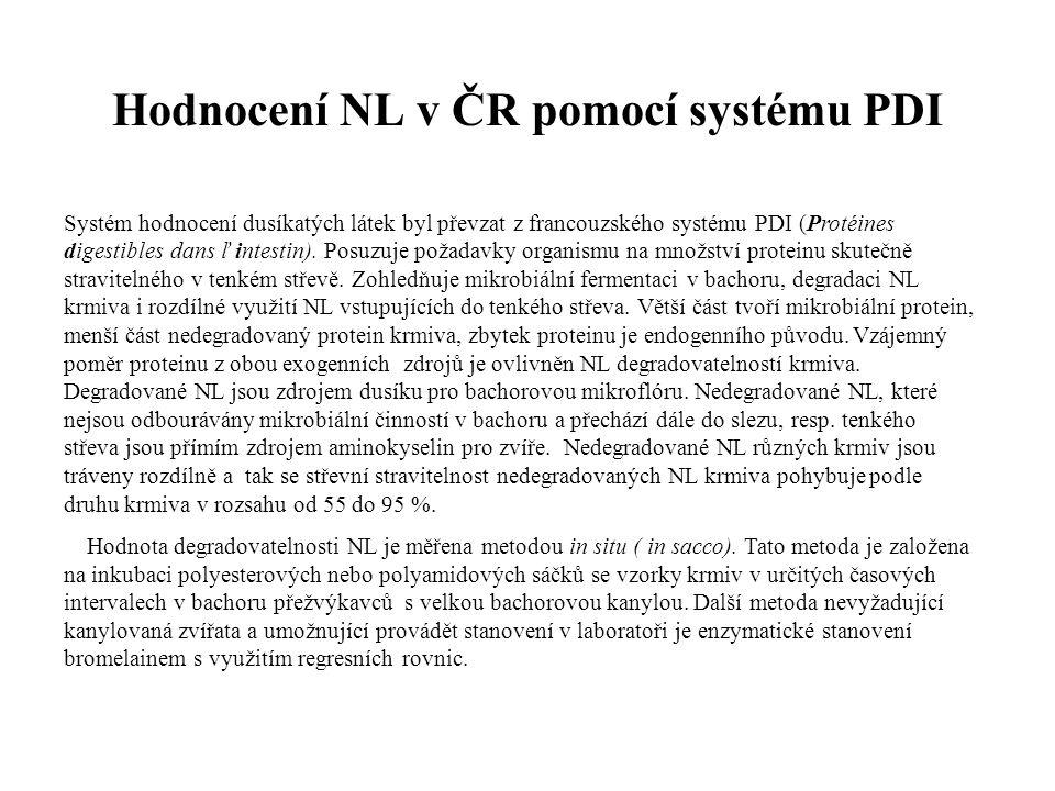 Hodnocení NL v ČR pomocí systému PDI