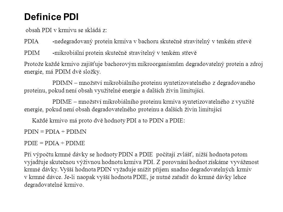 Definice PDI obsah PDI v krmivu se skládá z: