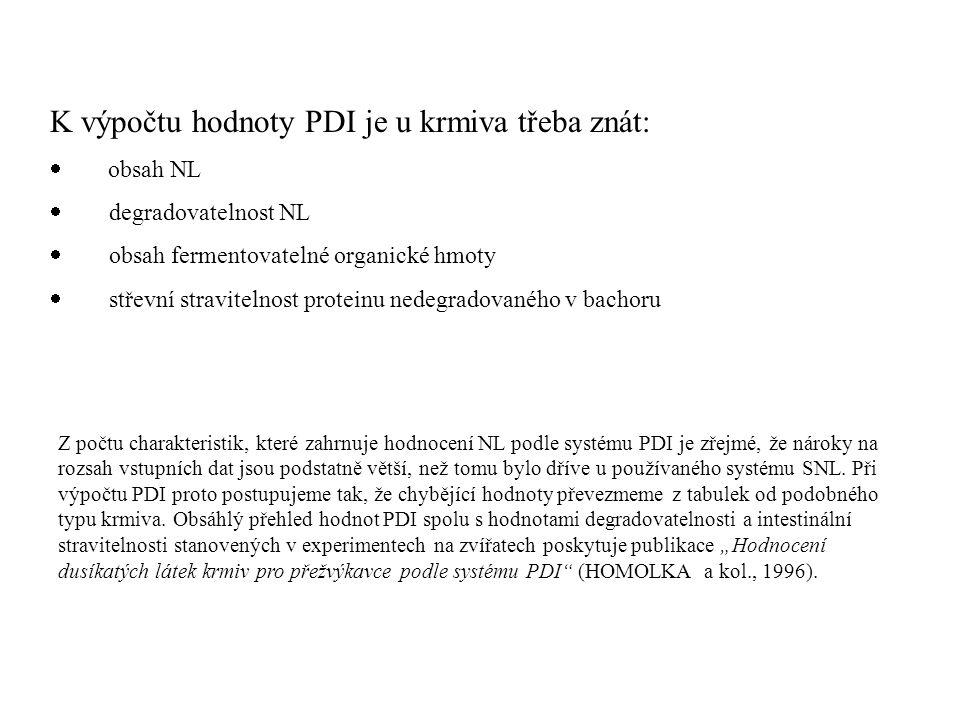 K výpočtu hodnoty PDI je u krmiva třeba znát: