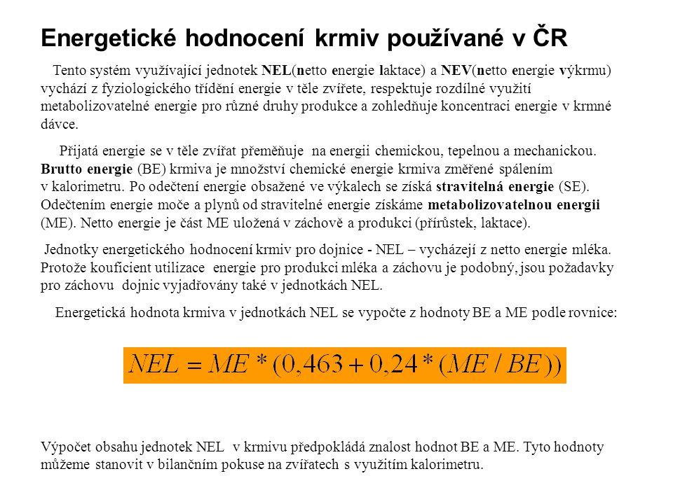 Energetické hodnocení krmiv používané v ČR