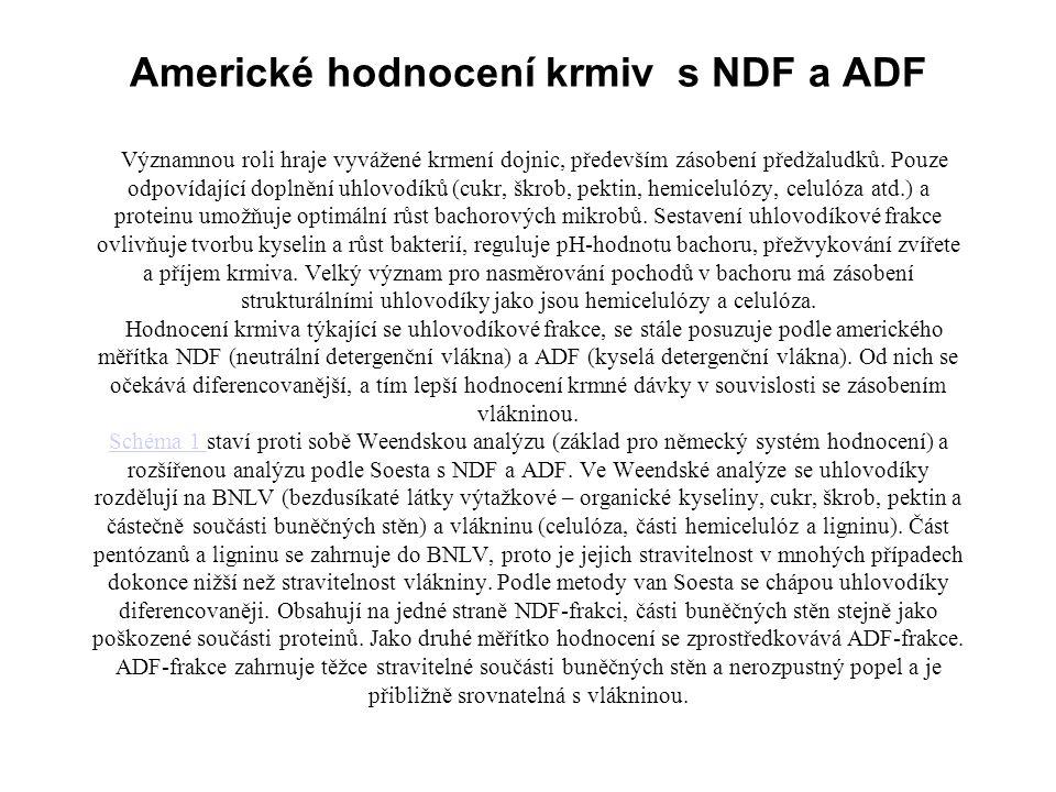 Americké hodnocení krmiv s NDF a ADF Významnou roli hraje vyvážené krmení dojnic, především zásobení předžaludků.