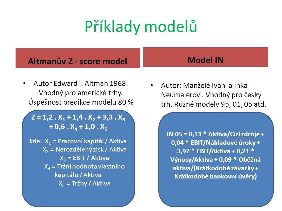Altmanův Z - score model