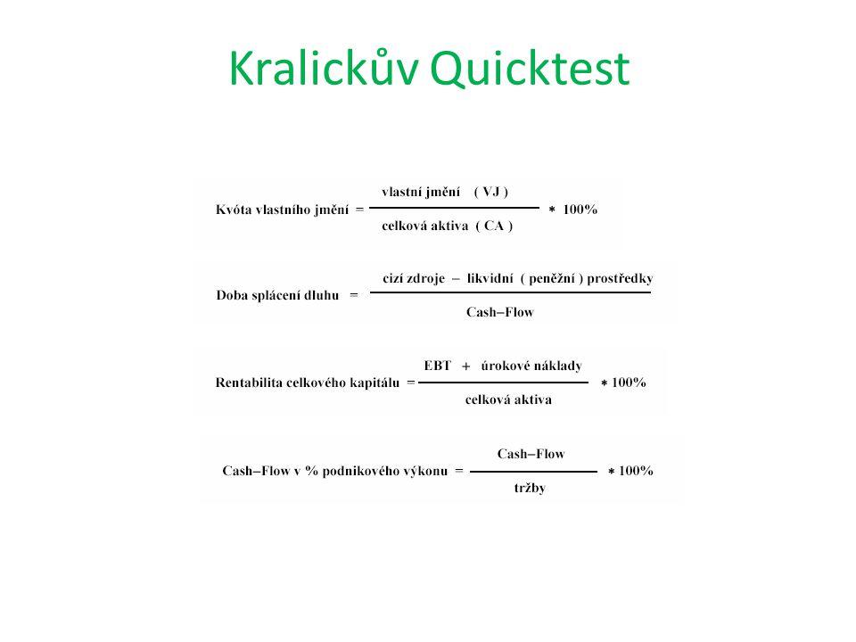Kralickův Quicktest