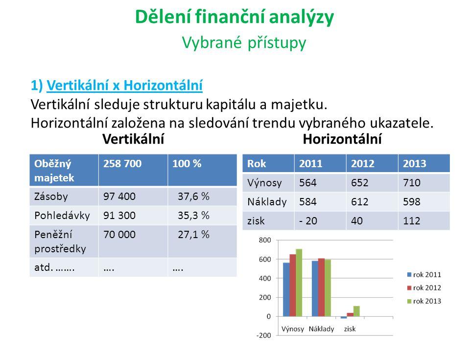 Dělení finanční analýzy Vybrané přístupy 1) Vertikální x Horizontální Vertikální sleduje strukturu kapitálu a majetku. Horizontální založena na sledování trendu vybraného ukazatele.