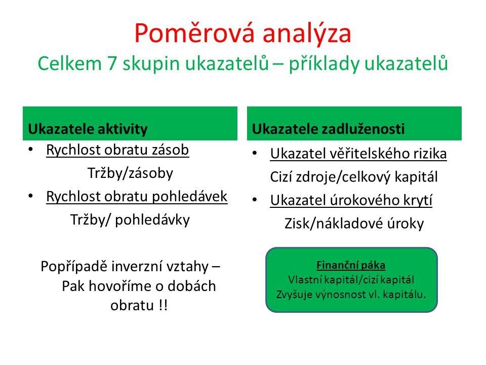 Poměrová analýza Celkem 7 skupin ukazatelů – příklady ukazatelů