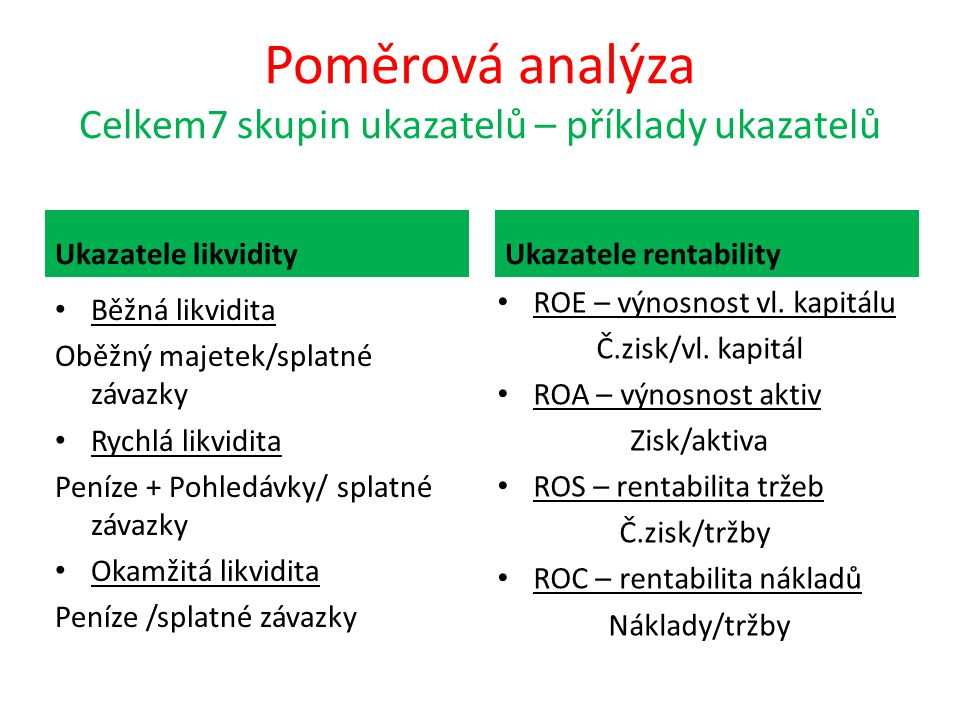 Poměrová analýza Celkem7 skupin ukazatelů – příklady ukazatelů