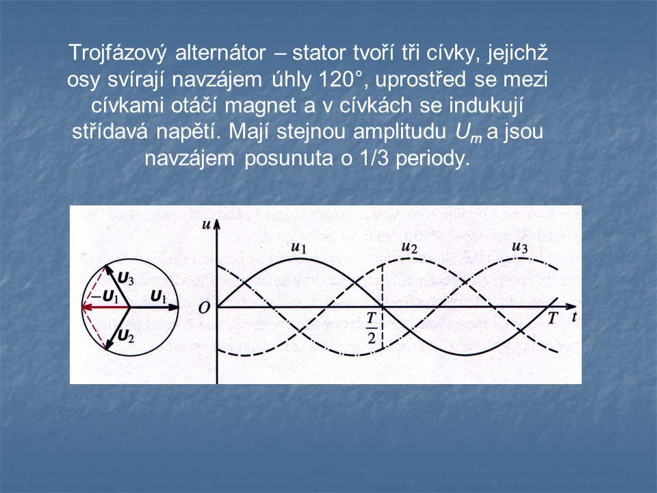 Trojfázový alternátor – stator tvoří tři cívky, jejichž osy svírají navzájem úhly 120°, uprostřed se mezi cívkami otáčí magnet a v cívkách se indukují střídavá napětí.