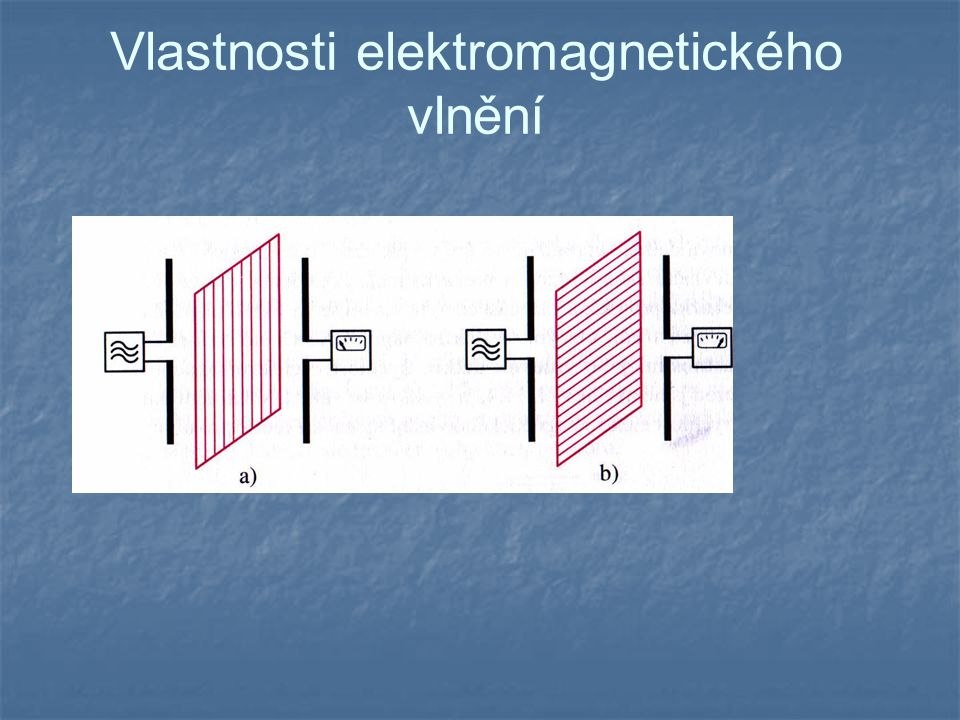 Vlastnosti elektromagnetického vlnění