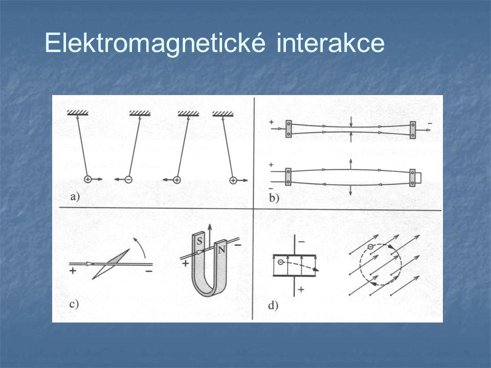 Elektromagnetické interakce