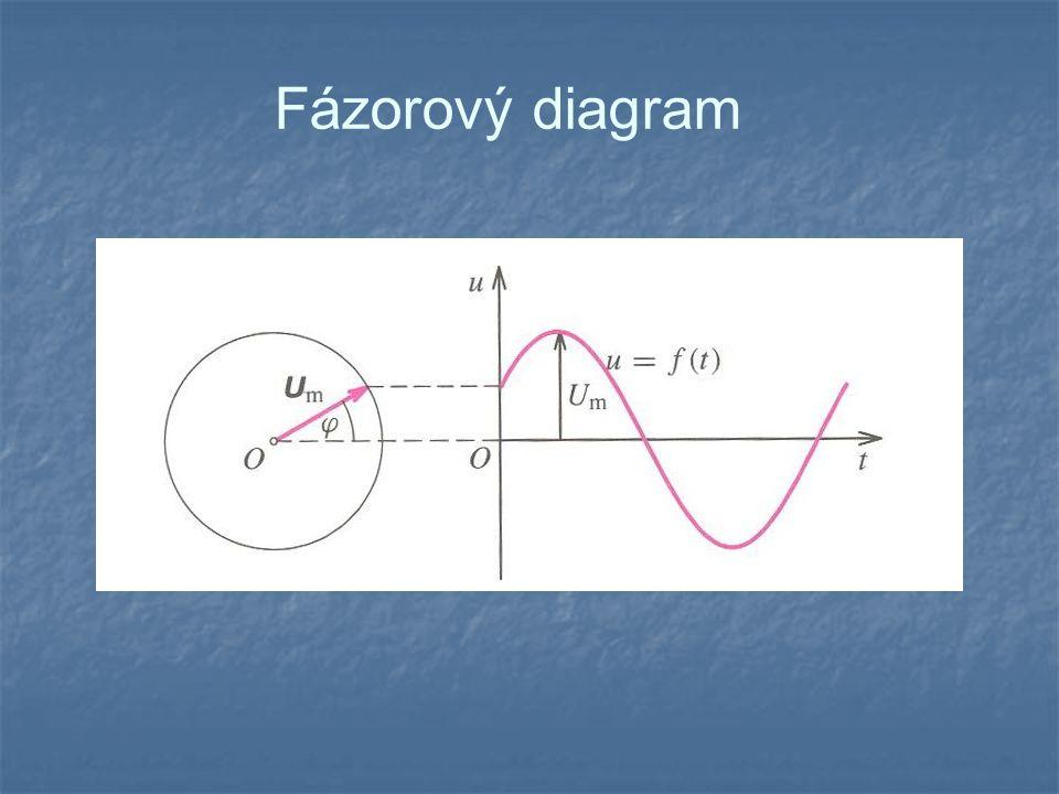 Fázorový diagram