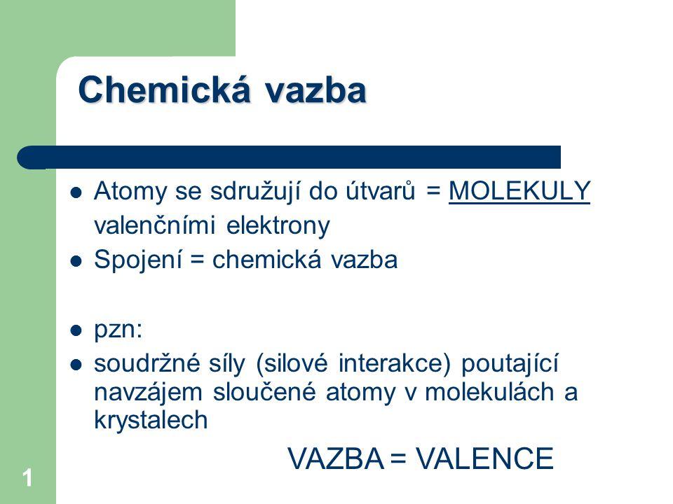 Chemická vazba VAZBA = VALENCE Atomy se sdružují do útvarů = MOLEKULY