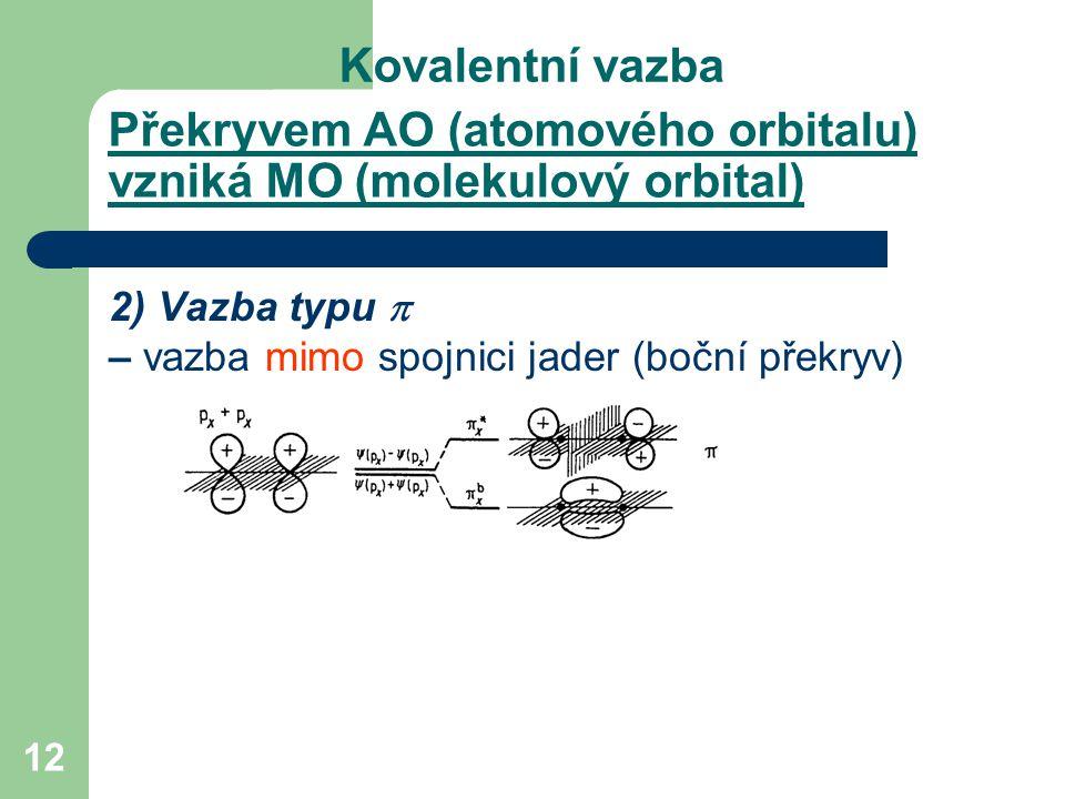 Překryvem AO (atomového orbitalu) vzniká MO (molekulový orbital)