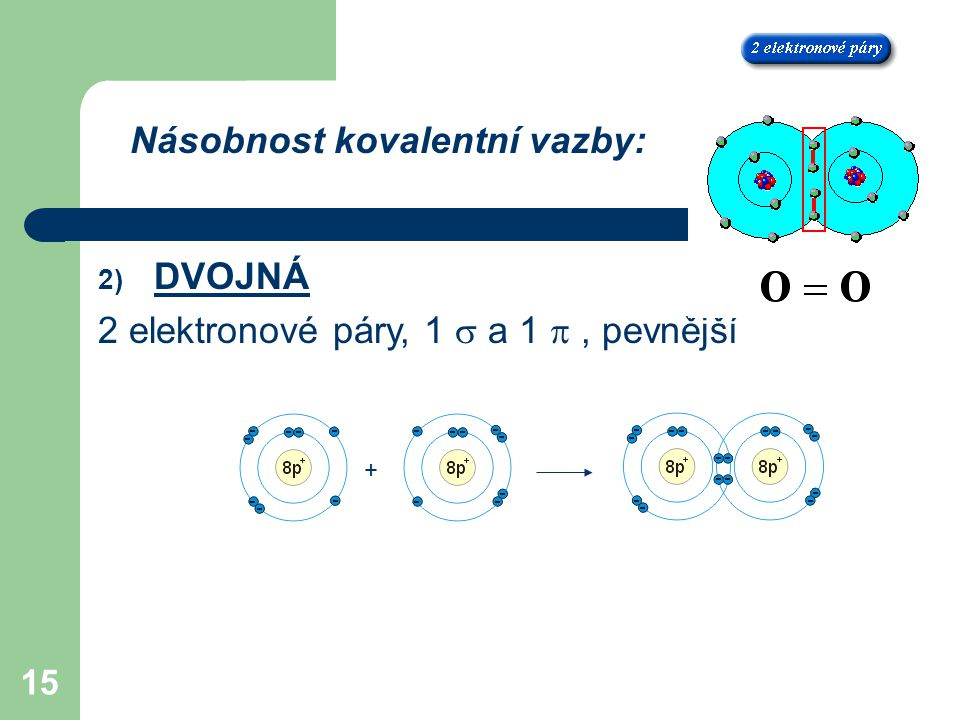 Násobnost kovalentní vazby: