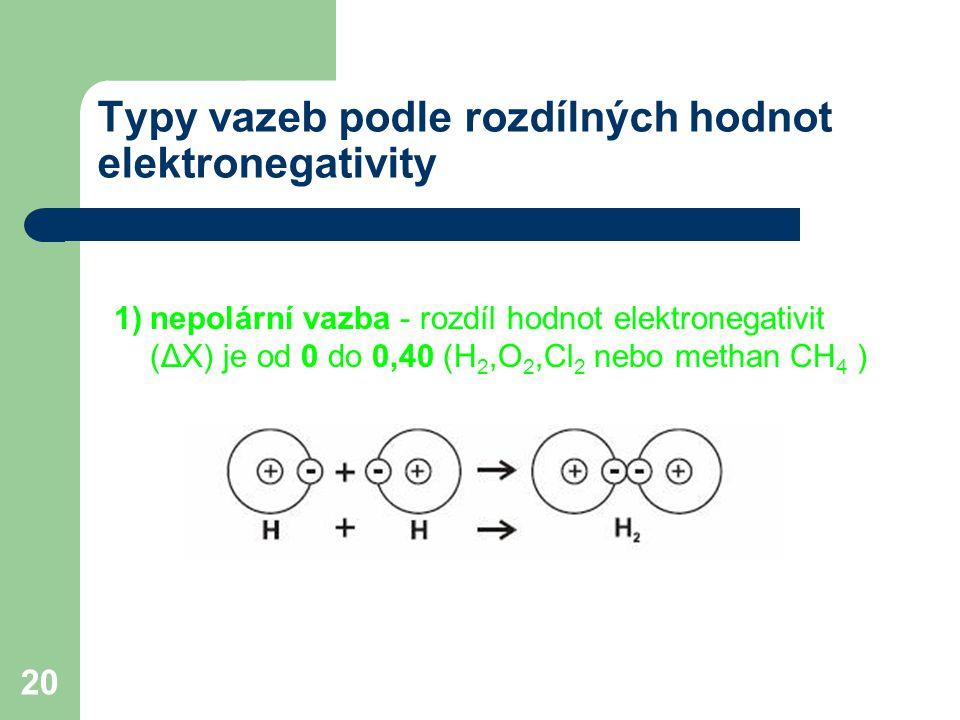 Typy vazeb podle rozdílných hodnot elektronegativity