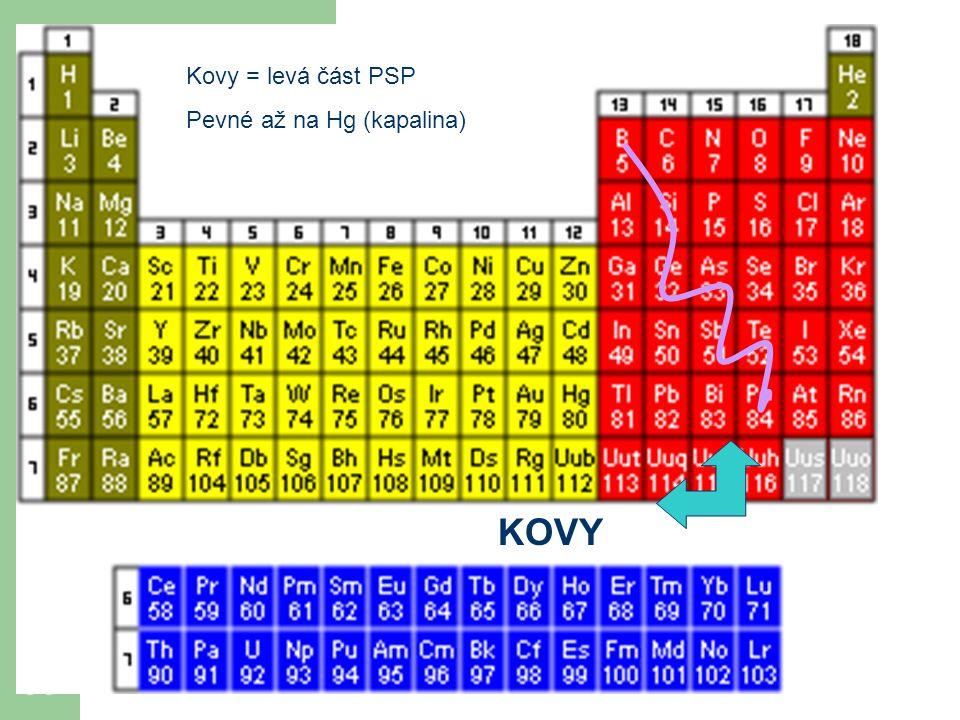 Kovy = levá část PSP Pevné až na Hg (kapalina) Kovová vazba KOVY