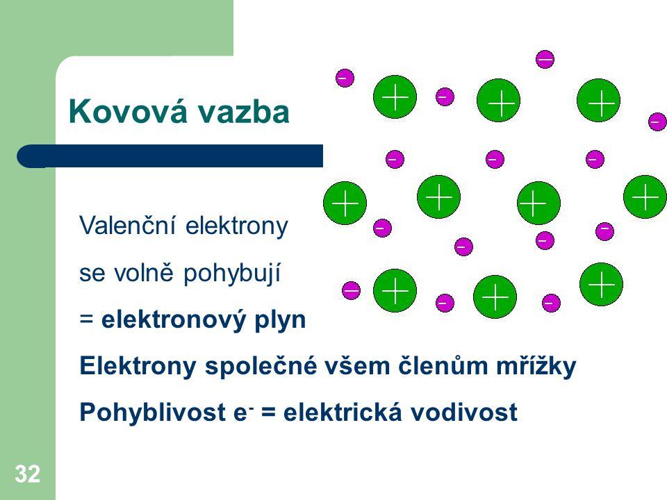 Kovová vazba Valenční elektrony se volně pohybují = elektronový plyn