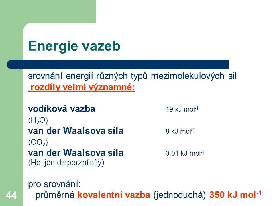 Energie vazeb srovnání energií různých typů mezimolekulových sil