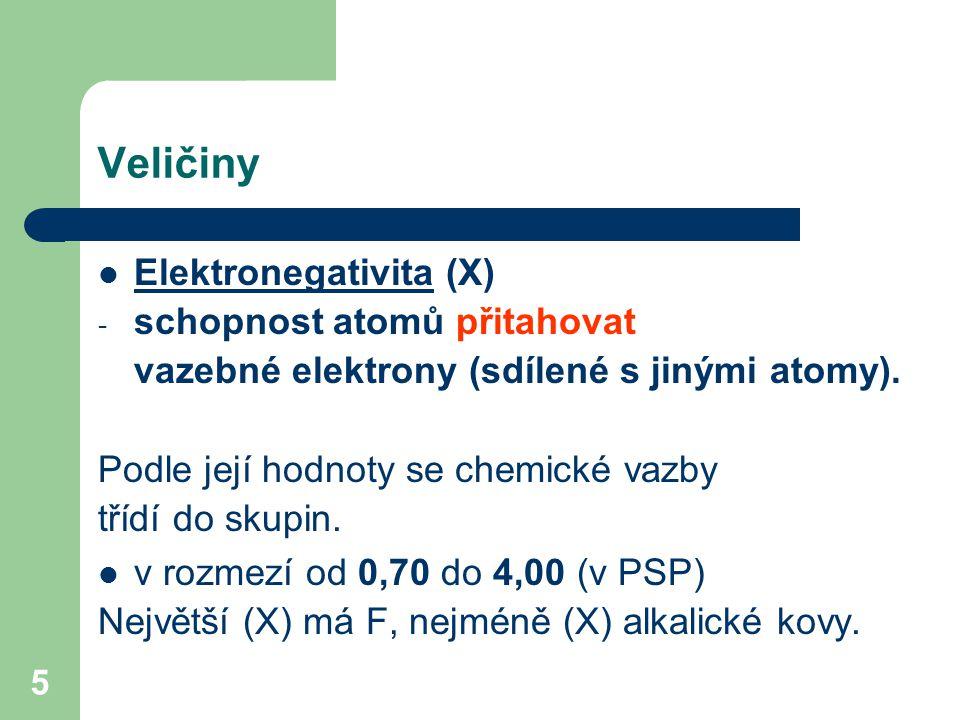Veličiny Elektronegativita (X) schopnost atomů přitahovat