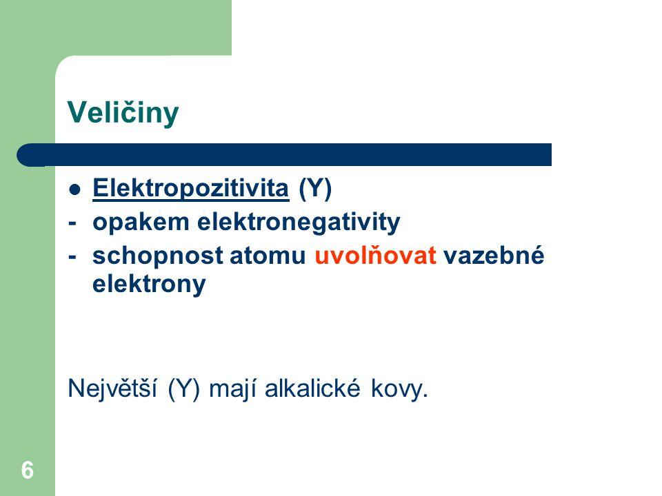 Veličiny Elektropozitivita (Y) - opakem elektronegativity