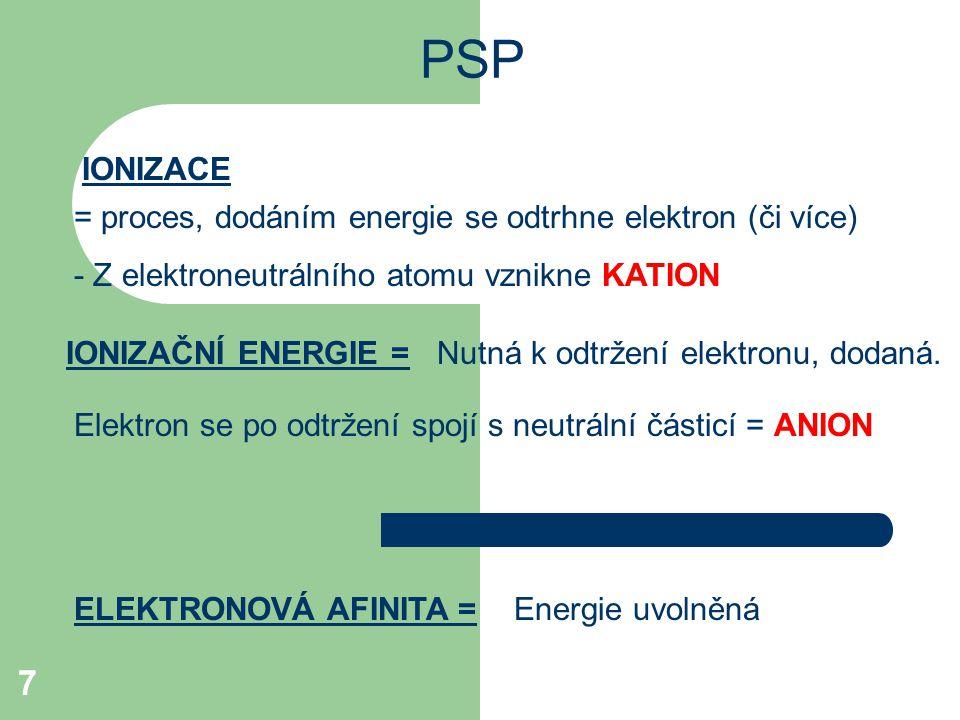 PSP IONIZACE = proces, dodáním energie se odtrhne elektron (či více)