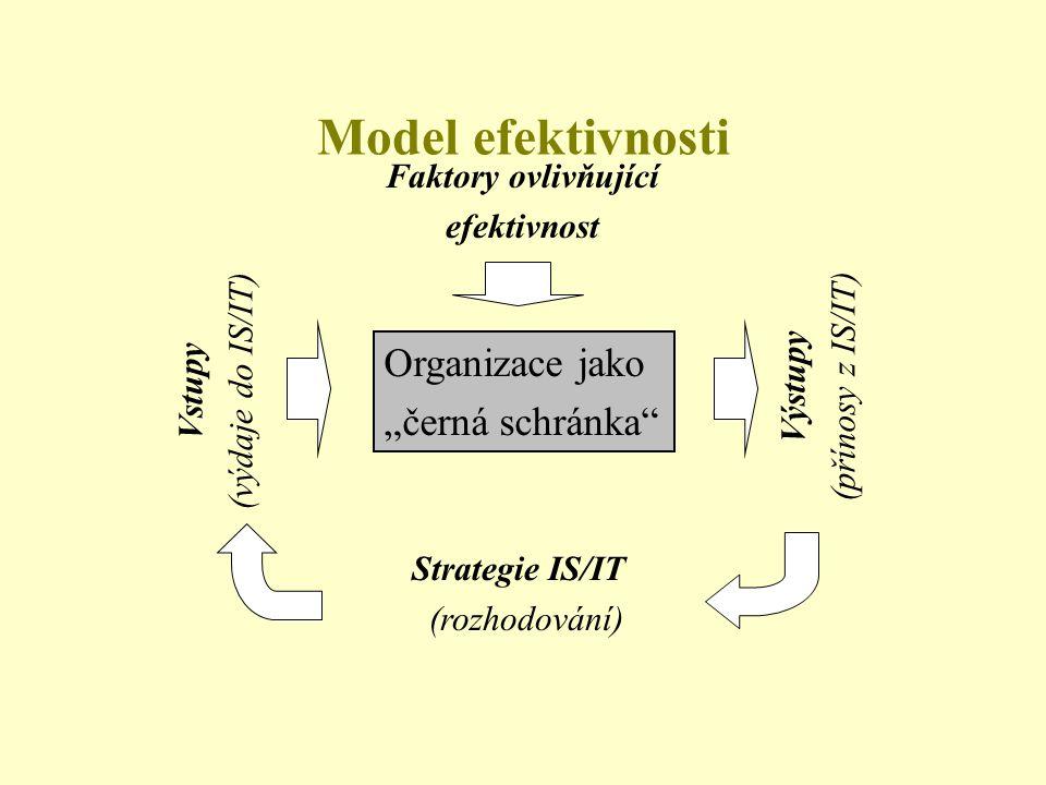 """Model efektivnosti Organizace jako """"černá schránka"""