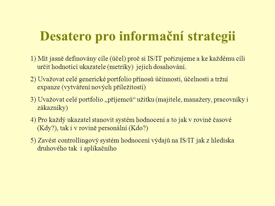 Desatero pro informační strategii