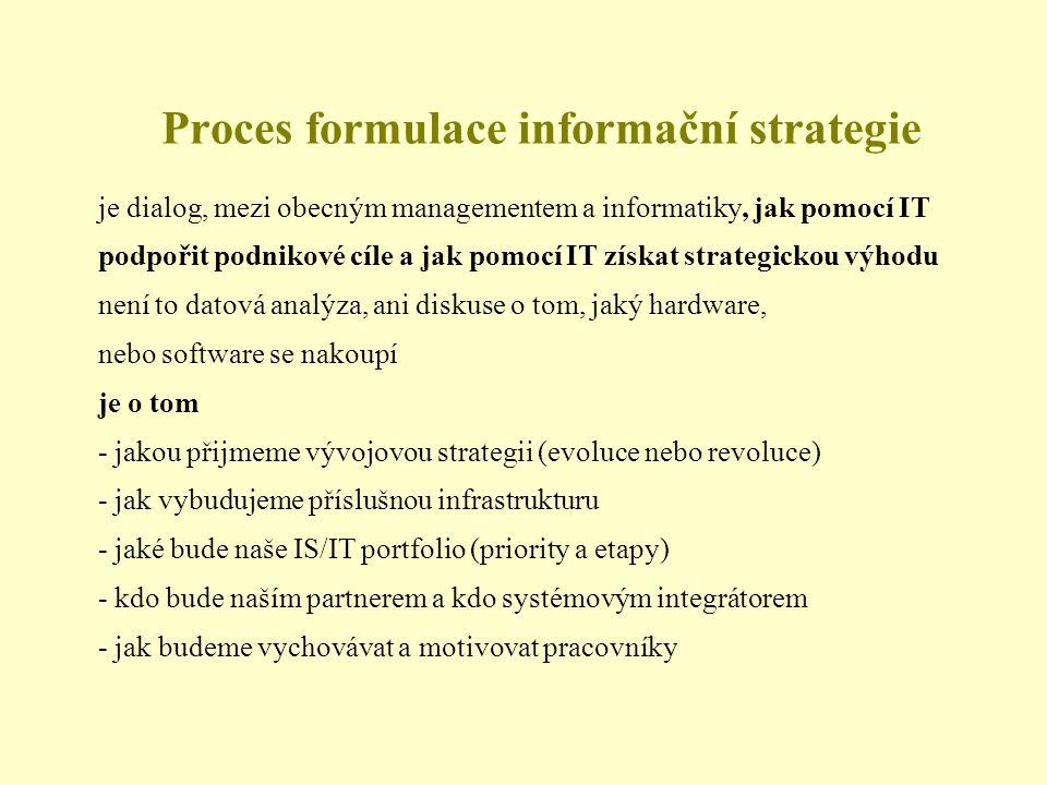 Proces formulace informační strategie
