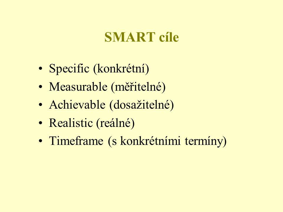 SMART cíle Specific (konkrétní) Measurable (měřitelné)