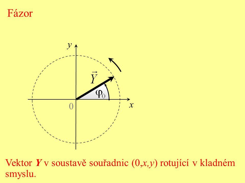 Fázor Vektor Y v soustavě souřadnic (0,x,y) rotující v kladném smyslu.