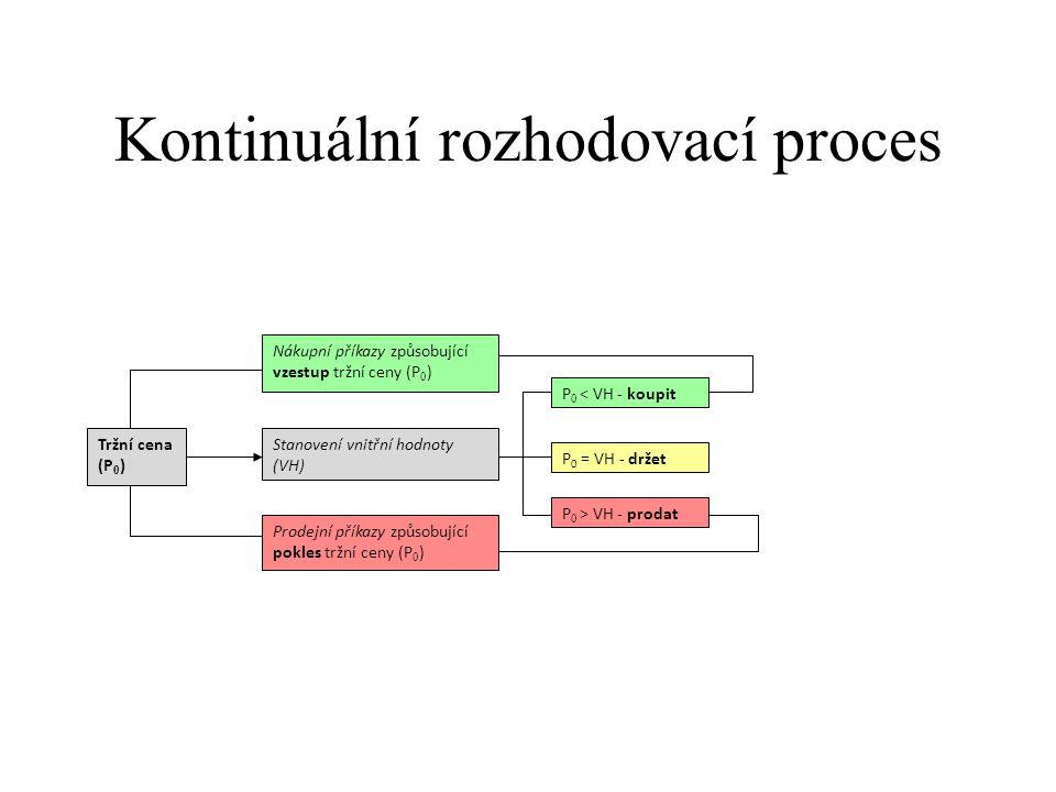Kontinuální rozhodovací proces