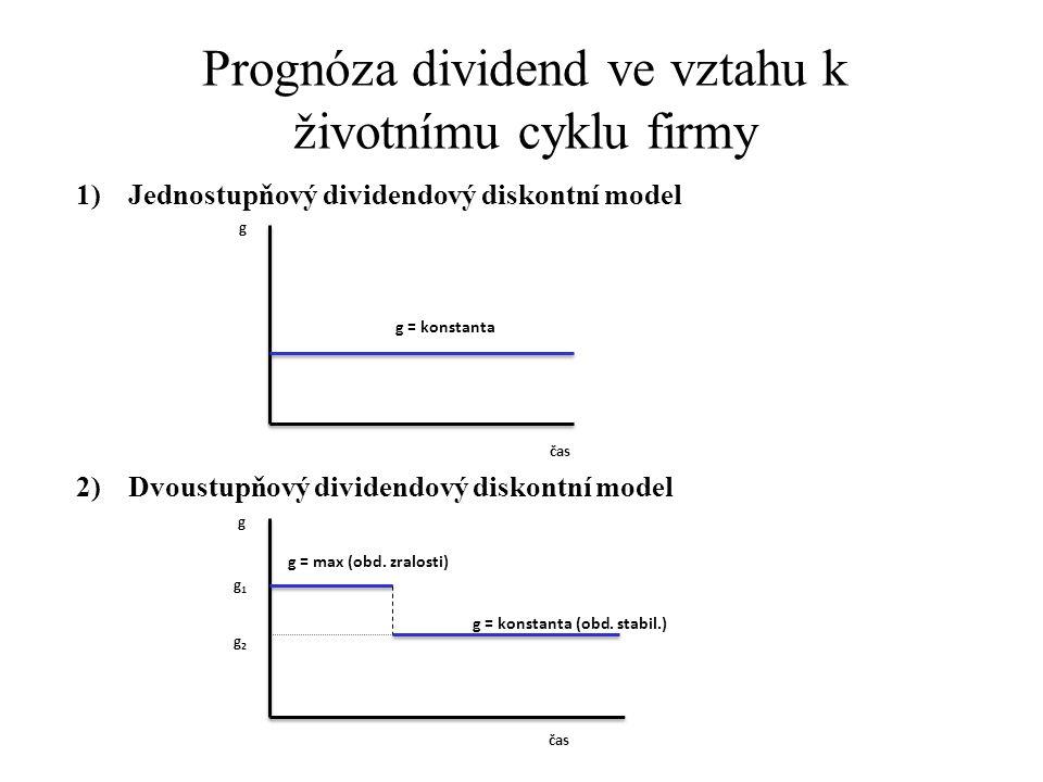 Prognóza dividend ve vztahu k životnímu cyklu firmy