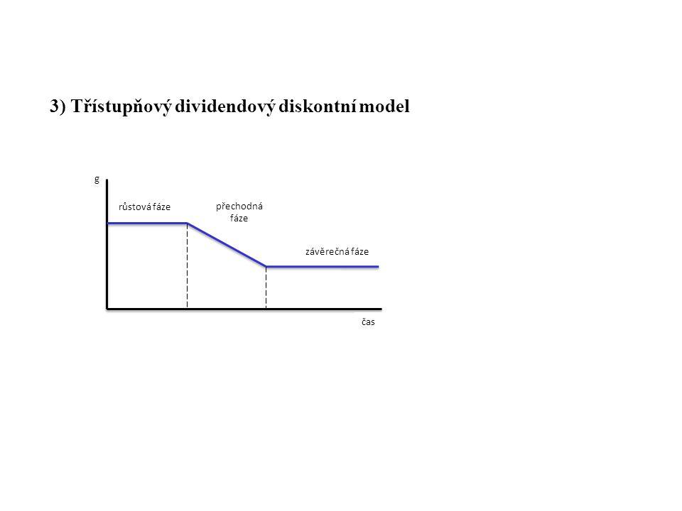 3) Třístupňový dividendový diskontní model