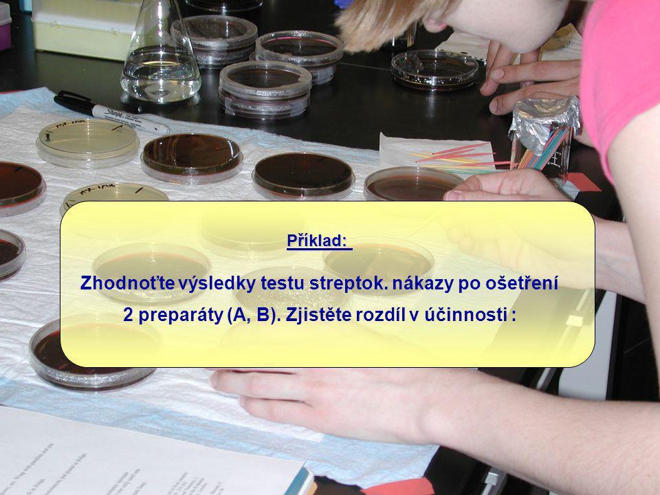 Zhodnoťte výsledky testu streptok. nákazy po ošetření