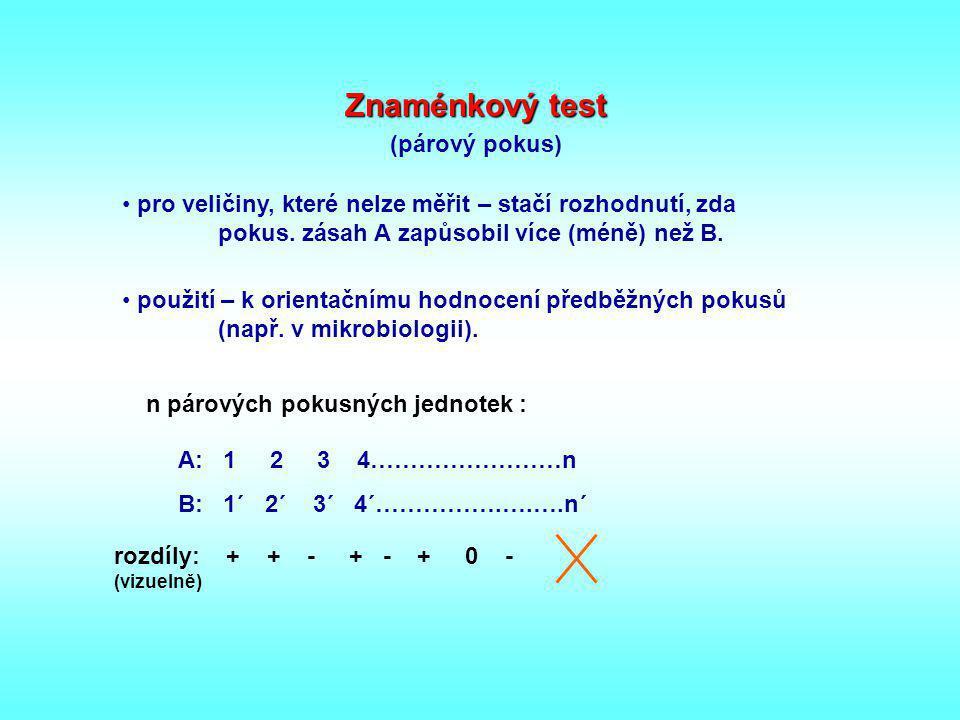 Znaménkový test (párový pokus)