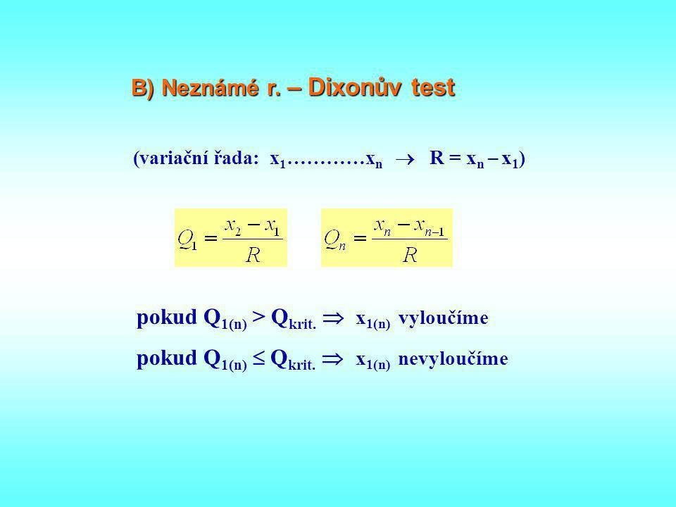 B) Neznámé r. – Dixonův test