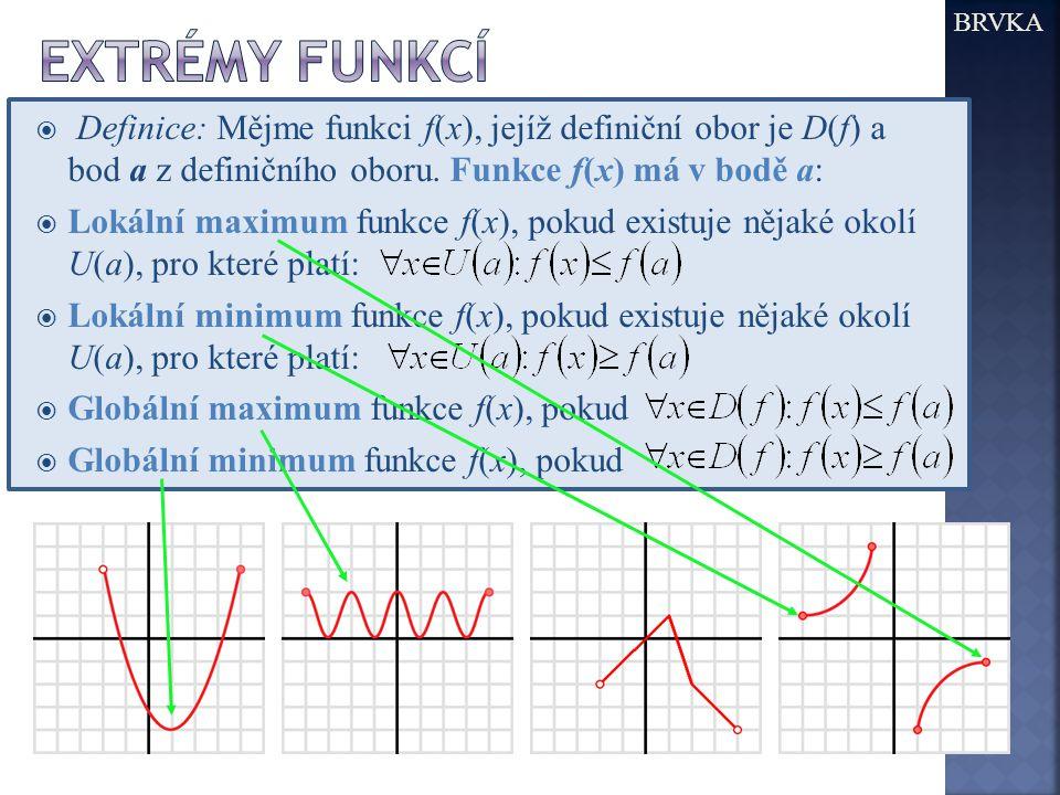 BRVKA extrémy funkcí. Definice: Mějme funkci f(x), jejíž definiční obor je D(f) a bod a z definičního oboru. Funkce f(x) má v bodě a: