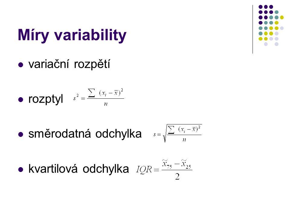 Míry variability variační rozpětí rozptyl směrodatná odchylka