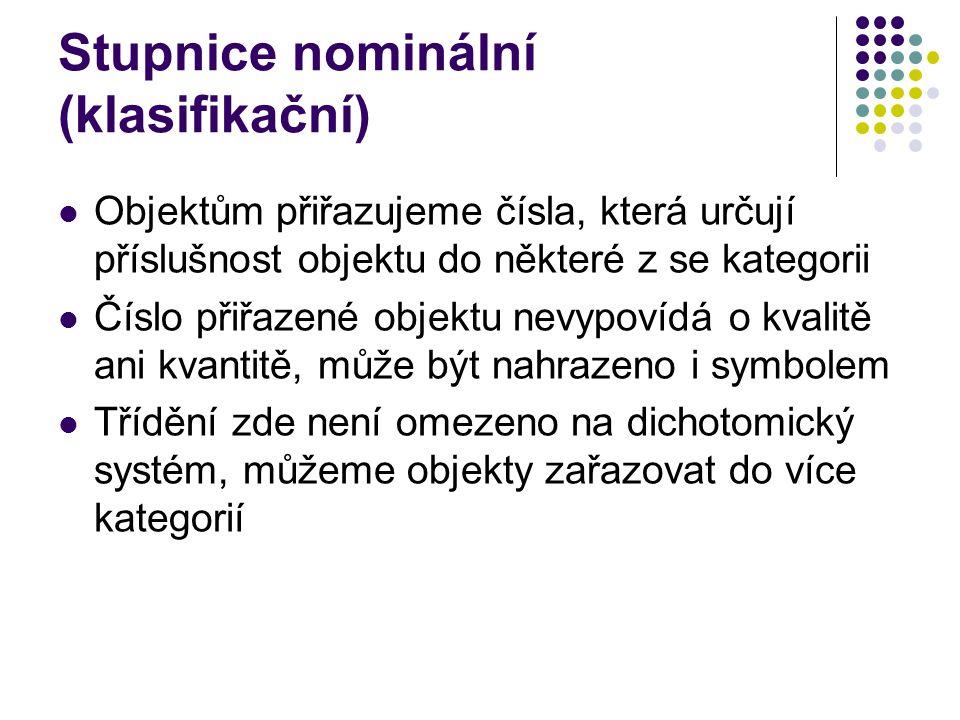 Stupnice nominální (klasifikační)