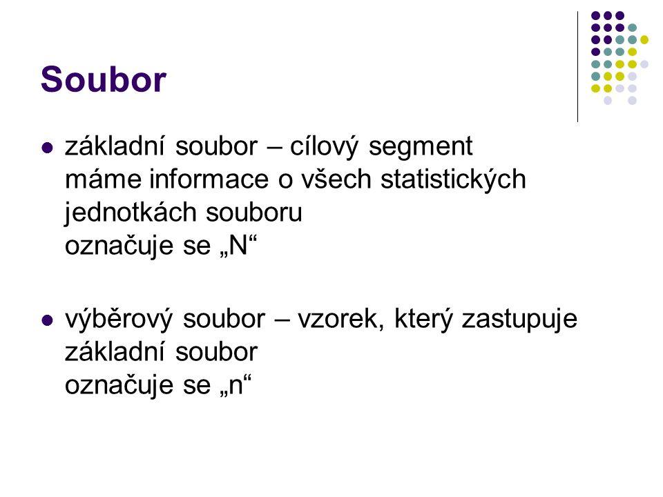 """Soubor základní soubor – cílový segment máme informace o všech statistických jednotkách souboru označuje se """"N"""