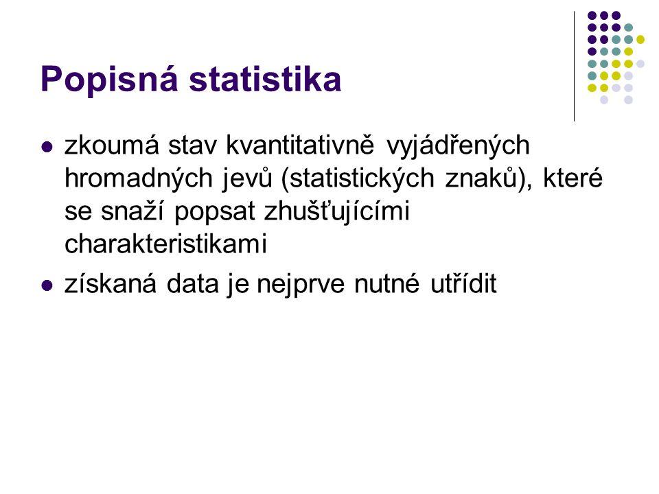 Popisná statistika zkoumá stav kvantitativně vyjádřených hromadných jevů (statistických znaků), které se snaží popsat zhušťujícími charakteristikami.
