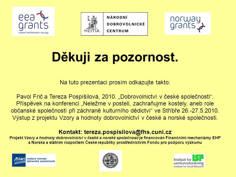 Kontakt: tereza.pospisilova@fhs.cuni.cz