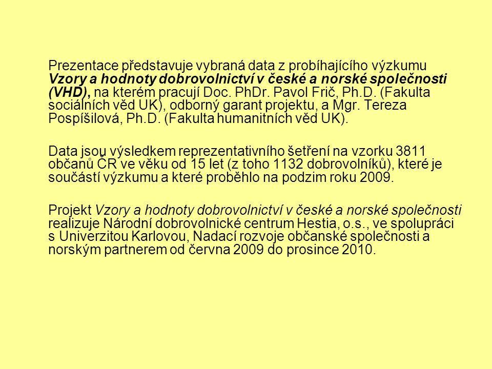 Prezentace představuje vybraná data z probíhajícího výzkumu Vzory a hodnoty dobrovolnictví v české a norské společnosti (VHD), na kterém pracují Doc. PhDr. Pavol Frič, Ph.D. (Fakulta sociálních věd UK), odborný garant projektu, a Mgr. Tereza Pospíšilová, Ph.D. (Fakulta humanitních věd UK).