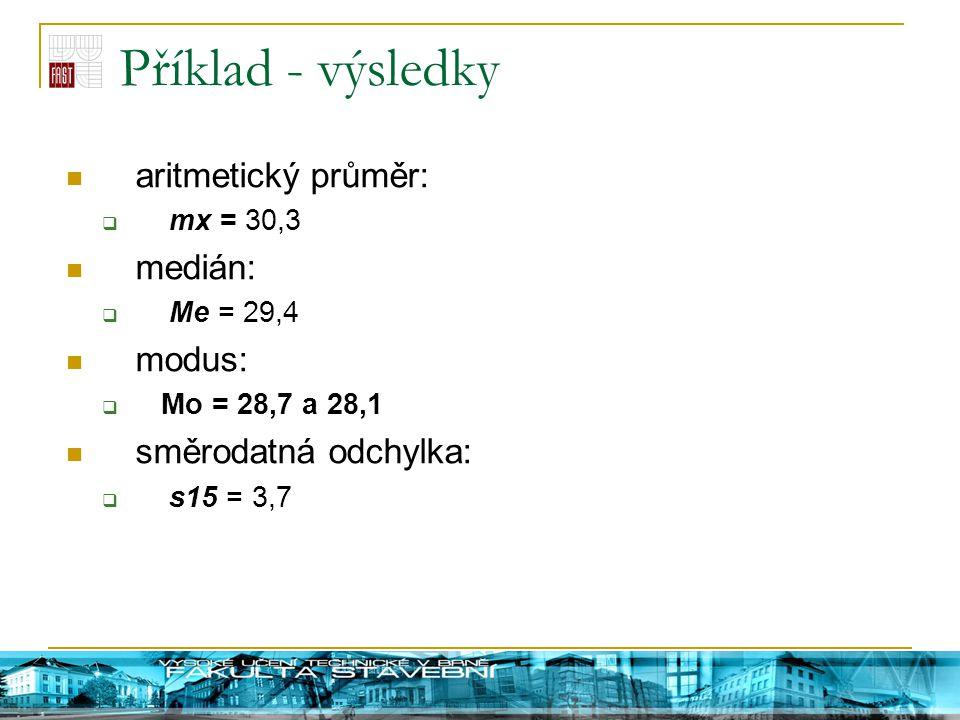 Příklad - výsledky aritmetický průměr: medián: modus: