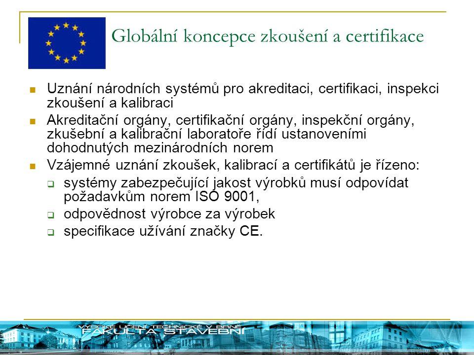 Globální koncepce zkoušení a certifikace