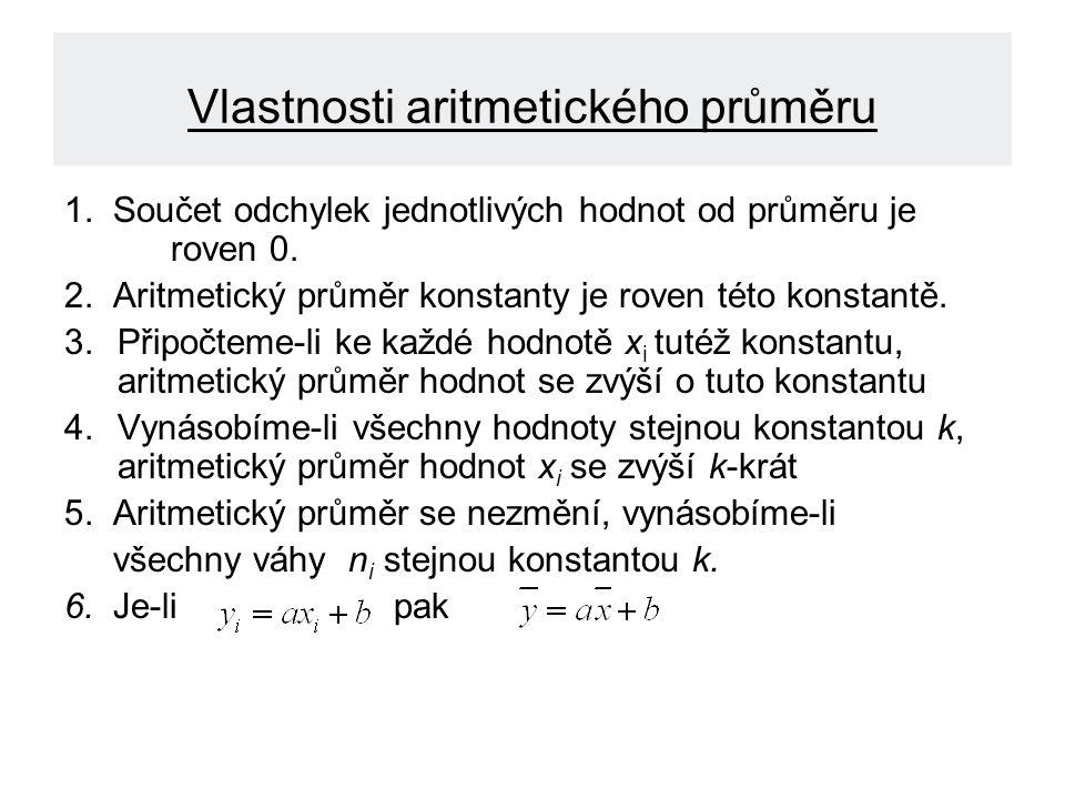 Vlastnosti aritmetického průměru