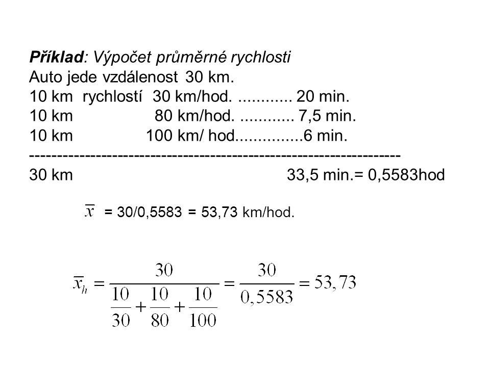 Příklad: Výpočet průměrné rychlosti Auto jede vzdálenost 30 km.