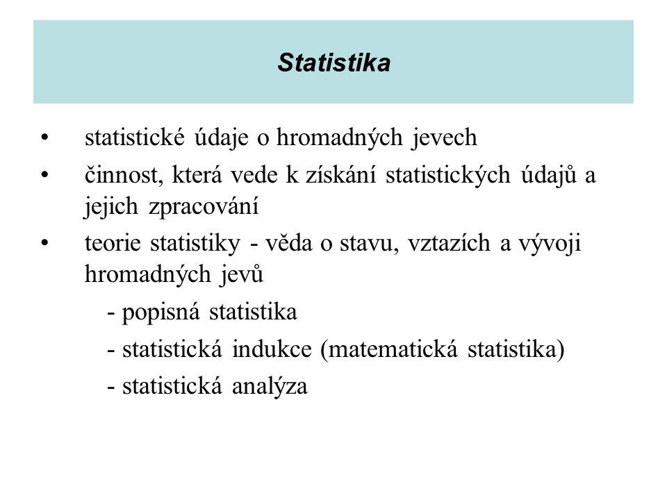 Statistika statistické údaje o hromadných jevech. činnost, která vede k získání statistických údajů a jejich zpracování.